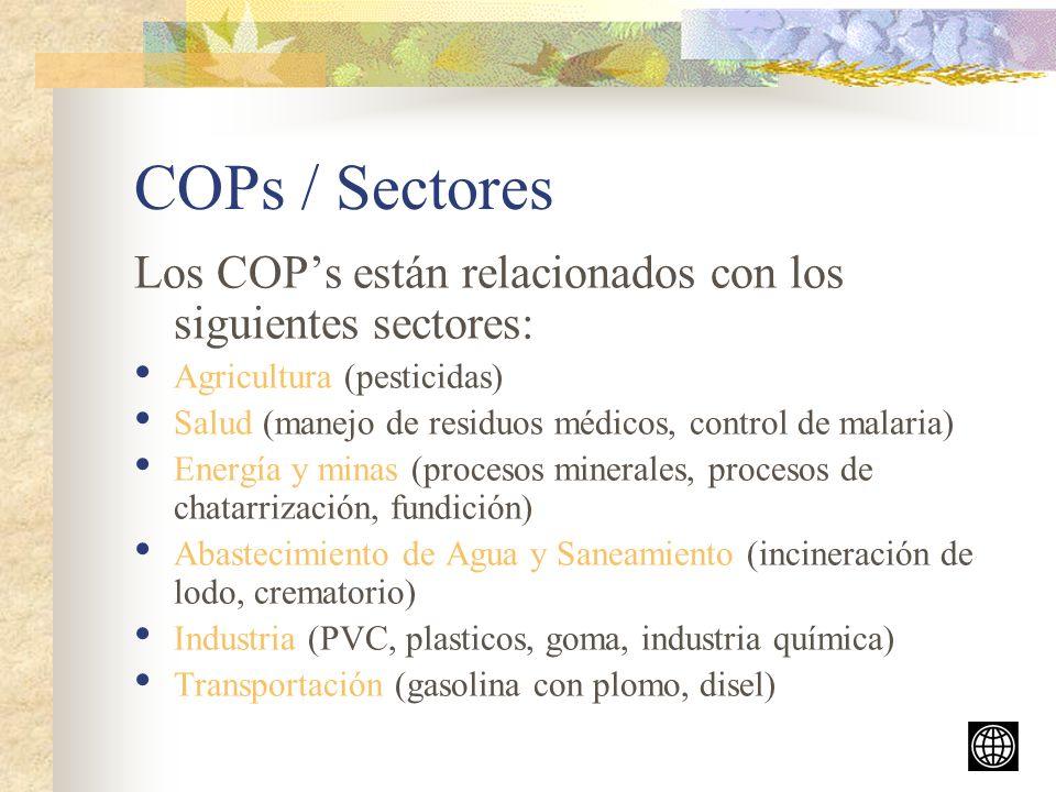 COPs / Sectores Los COP's están relacionados con los siguientes sectores: Agricultura (pesticidas)