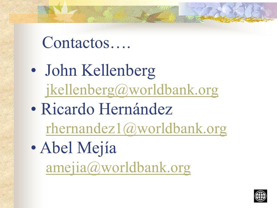 Contactos…. John Kellenberg Ricardo Hernández Abel Mejía