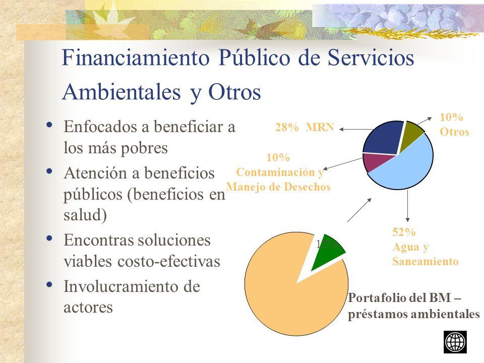 Financiamiento Público de Servicios Ambientales y Otros
