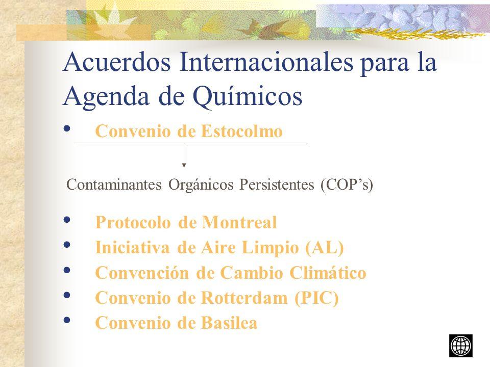 Acuerdos Internacionales para la Agenda de Químicos