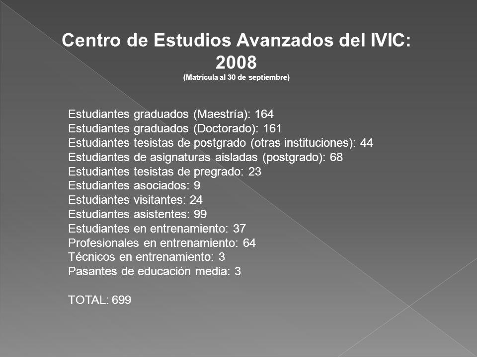 Centro de Estudios Avanzados del IVIC: 2008