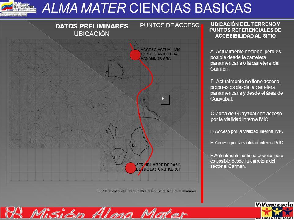 UBICACIÓN DEL TERRENO Y PUNTOS REFERENCIALES DE ACCESIBILIDAD AL SITIO