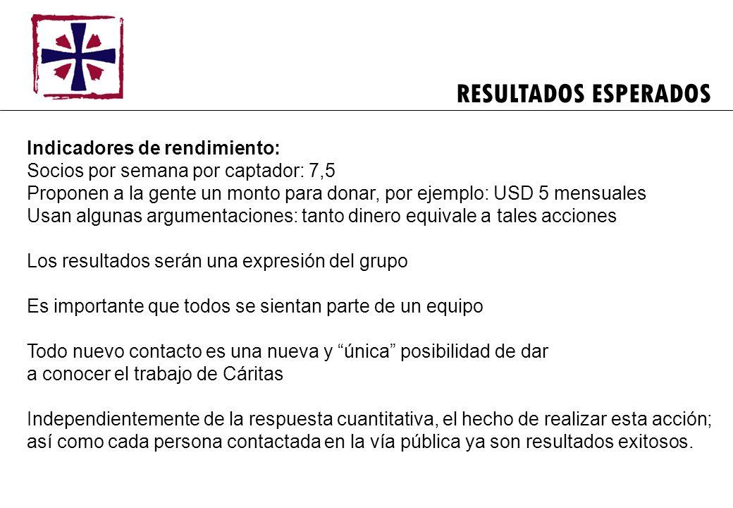 RESULTADOS ESPERADOS Indicadores de rendimiento:
