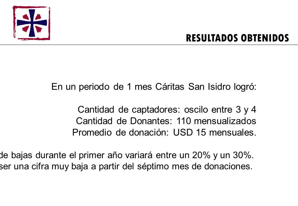RESULTADOS OBTENIDOS En un periodo de 1 mes Cáritas San Isidro logró: