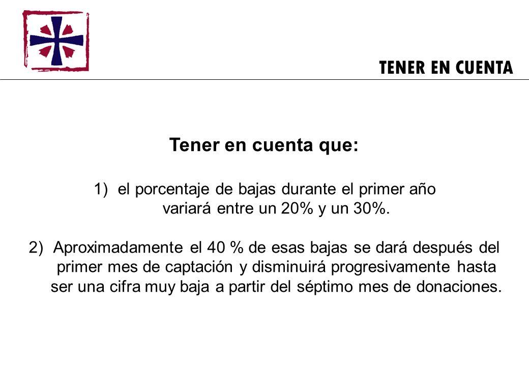 TENER EN CUENTA Tener en cuenta que: