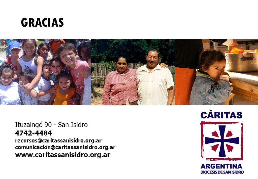 GRACIAS Ituzaingó 90 - San Isidro 4742-4484