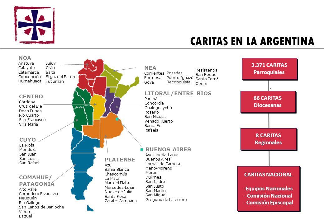 CARITAS EN LA ARGENTINA
