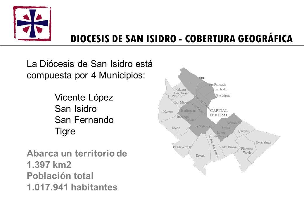 DIOCESIS DE SAN ISIDRO - COBERTURA GEOGRÁFICA