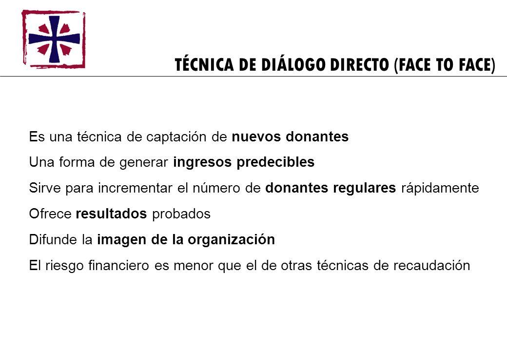 TÉCNICA DE DIÁLOGO DIRECTO (FACE TO FACE)