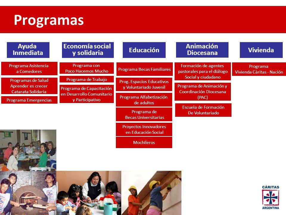 Programas Ayuda Inmediata Economía social y solidaria Educación