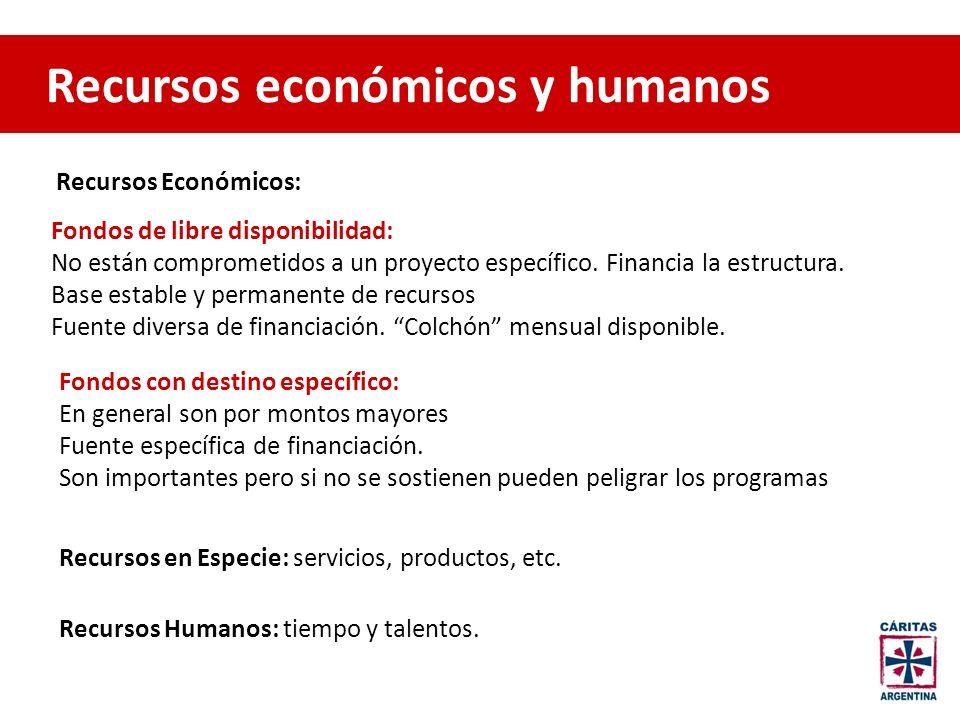 Recursos económicos y humanos