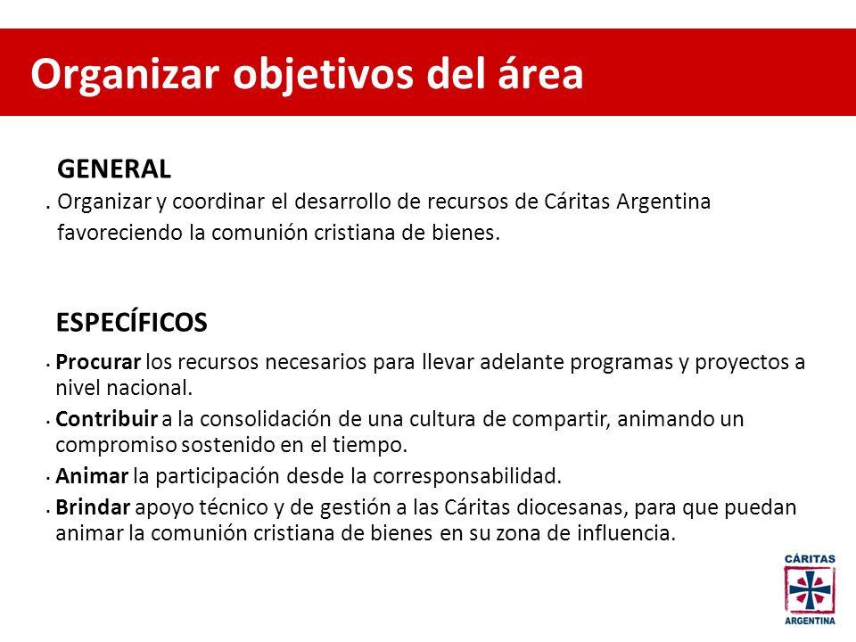 Organizar objetivos del área