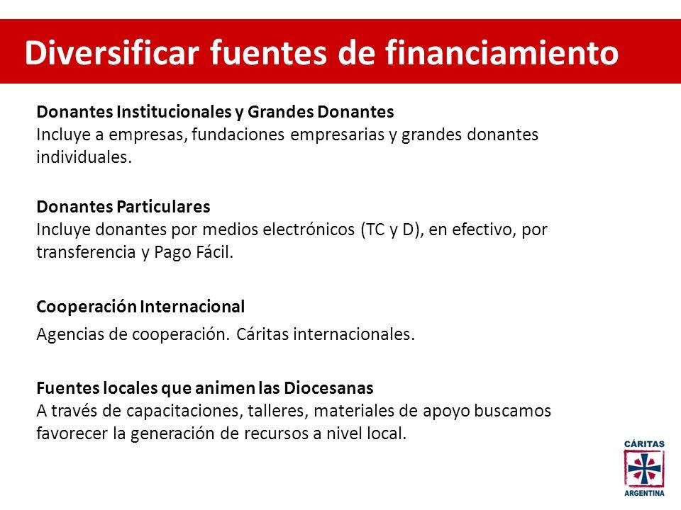 Diversificar fuentes de financiamiento