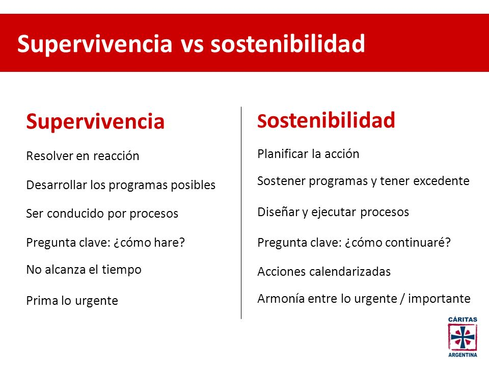 Supervivencia vs sostenibilidad