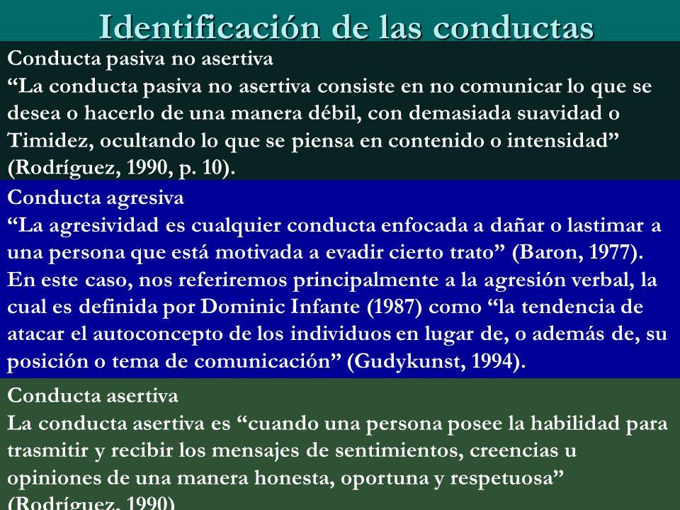 Identificación de las conductas