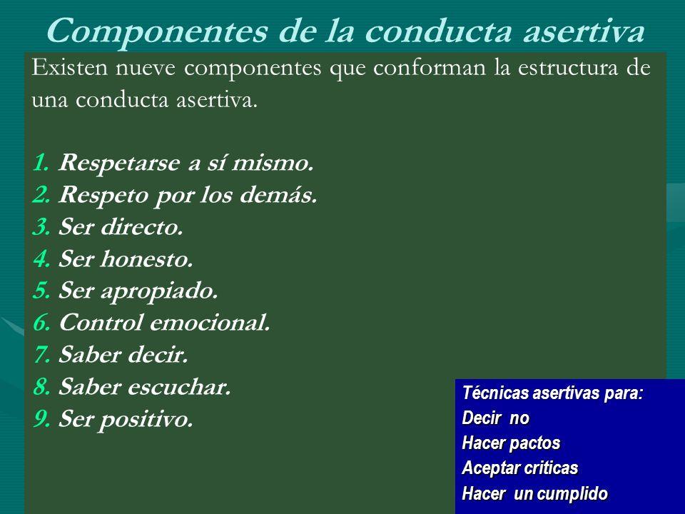Componentes de la conducta asertiva