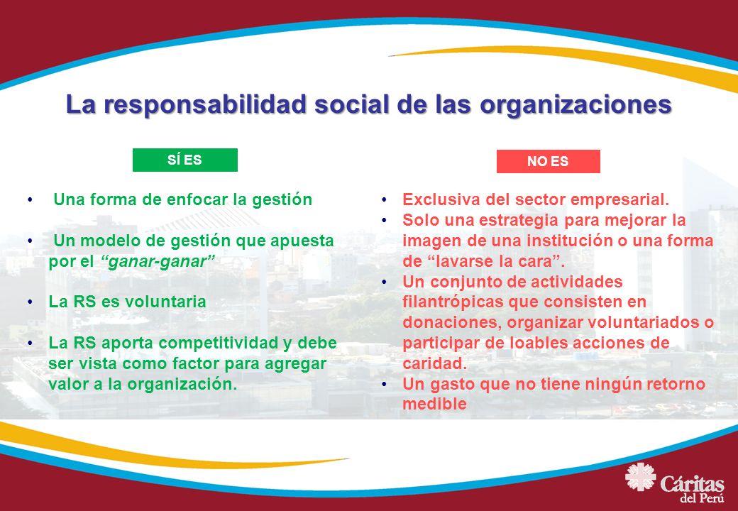 La responsabilidad social de las organizaciones