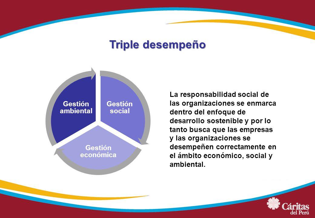 Triple desempeño Gestión social. Gestión económica. Gestión ambiental.
