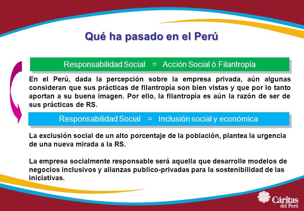 Qué ha pasado en el Perú Responsabilidad Social = Acción Social ó Filantropía.