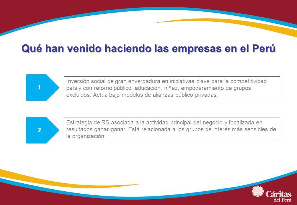 Qué han venido haciendo las empresas en el Perú