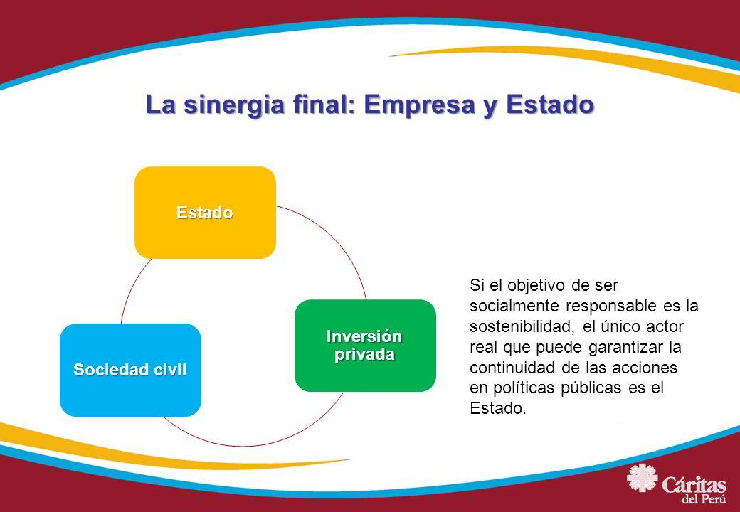 La sinergia final: Empresa y Estado