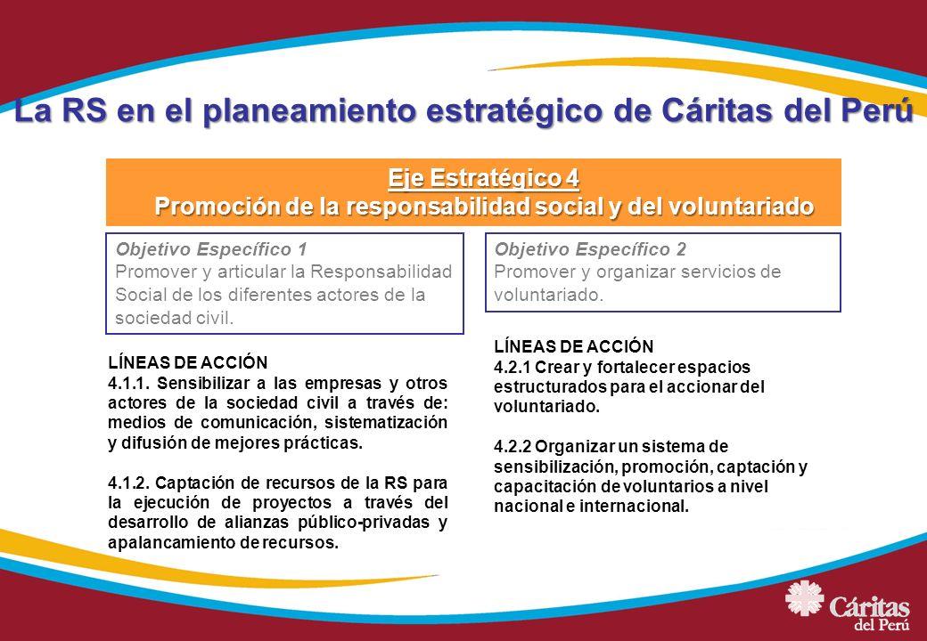 La RS en el planeamiento estratégico de Cáritas del Perú