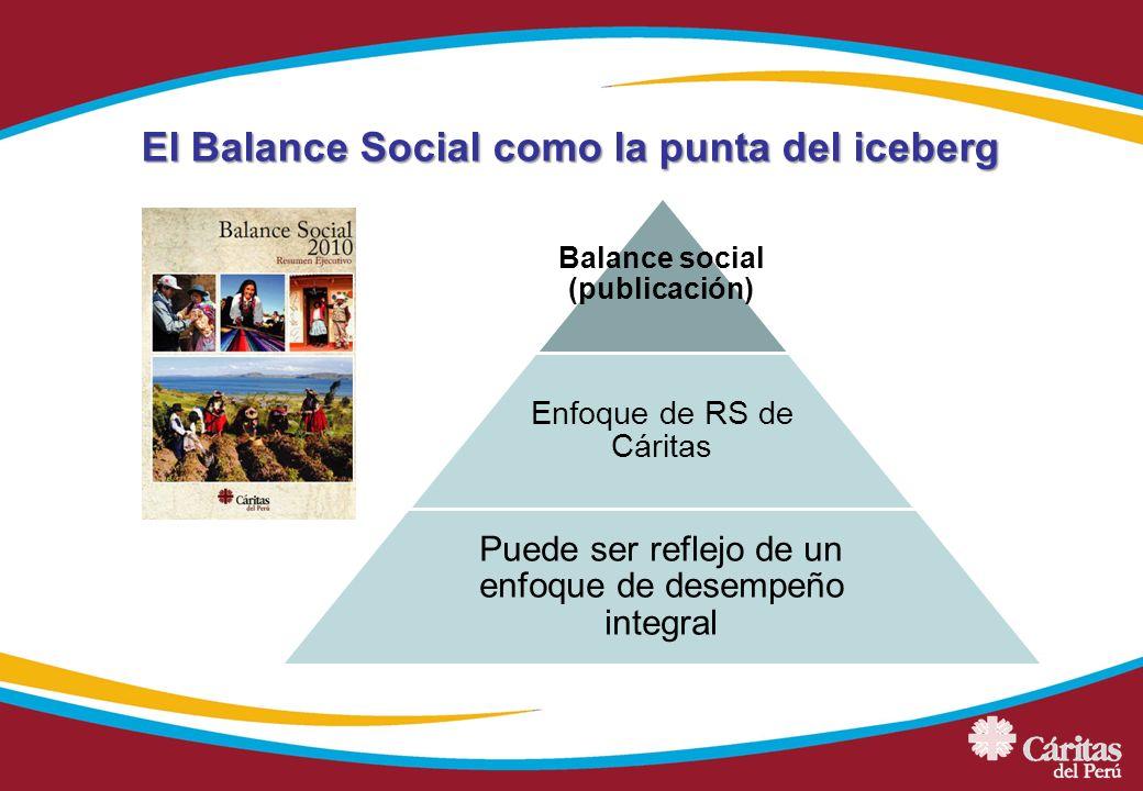 El Balance Social como la punta del iceberg