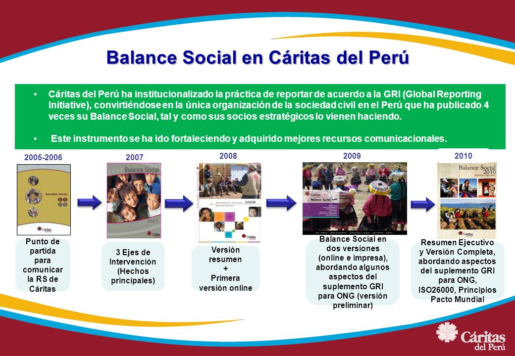 Balance Social en Cáritas del Perú