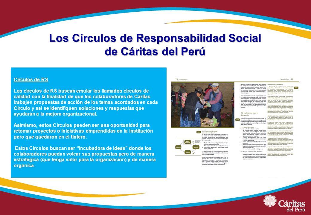 Los Círculos de Responsabilidad Social de Cáritas del Perú