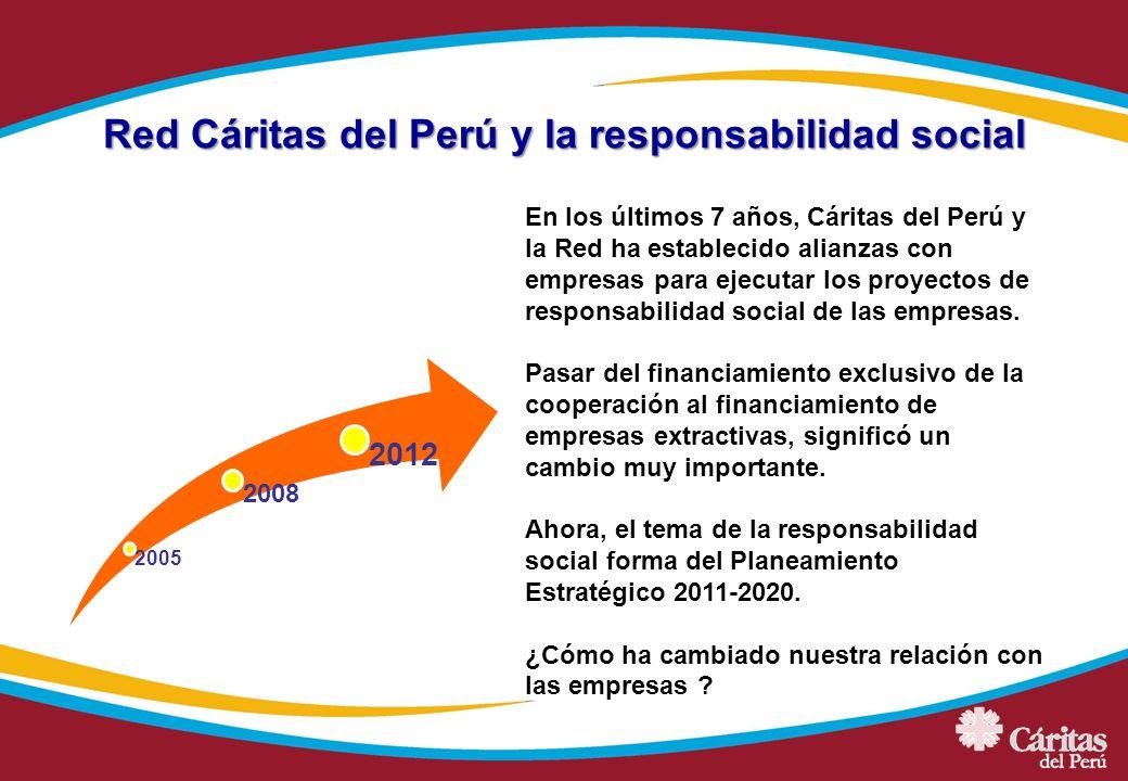 Red Cáritas del Perú y la responsabilidad social