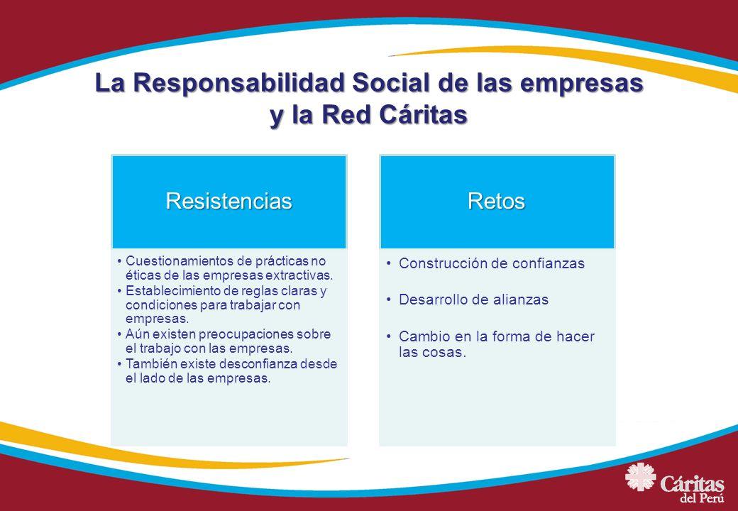 La Responsabilidad Social de las empresas y la Red Cáritas