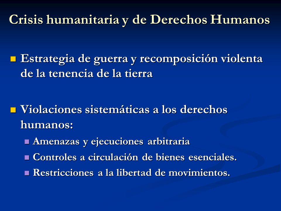 Crisis humanitaria y de Derechos Humanos