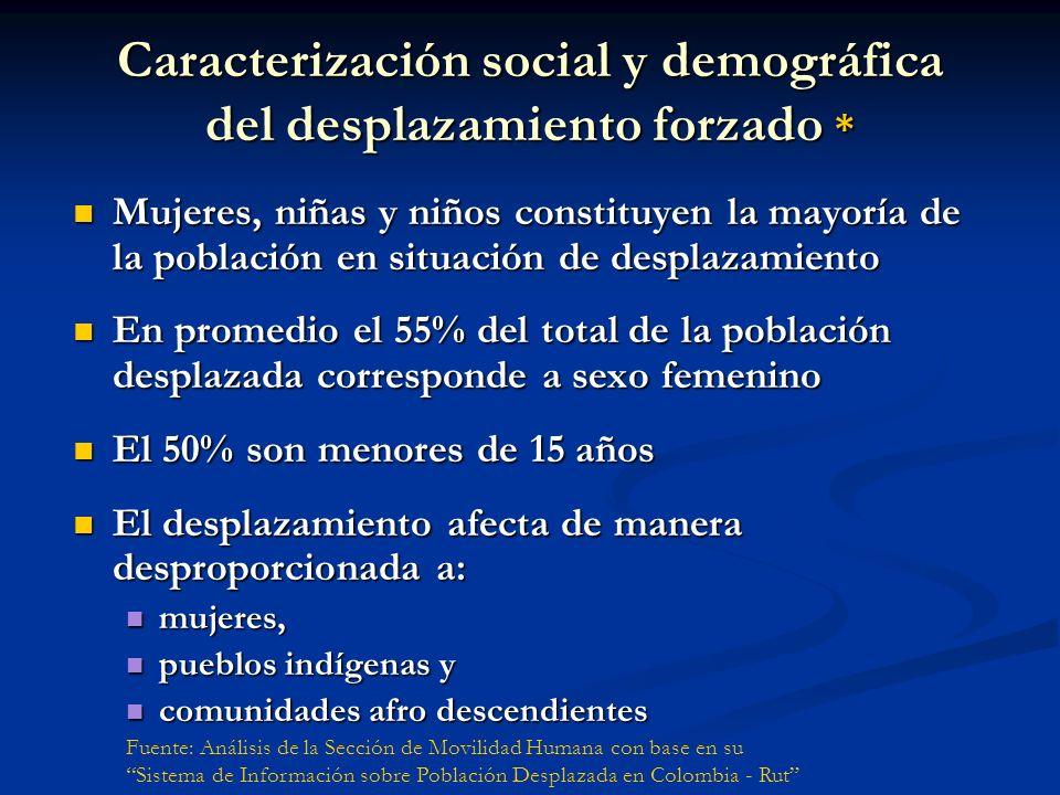 Caracterización social y demográfica del desplazamiento forzado *
