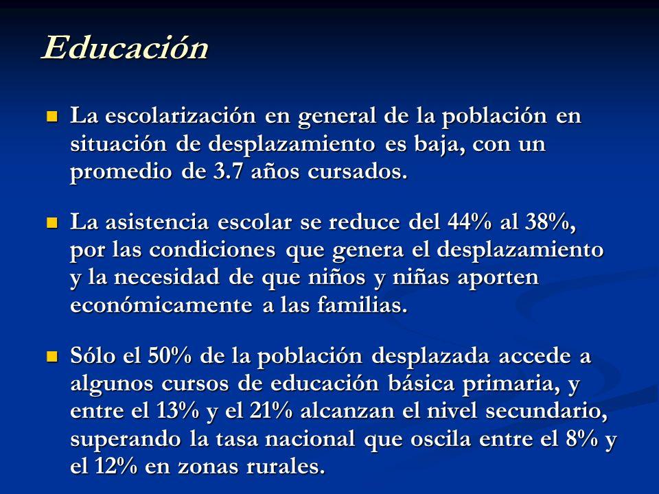 EducaciónLa escolarización en general de la población en situación de desplazamiento es baja, con un promedio de 3.7 años cursados.