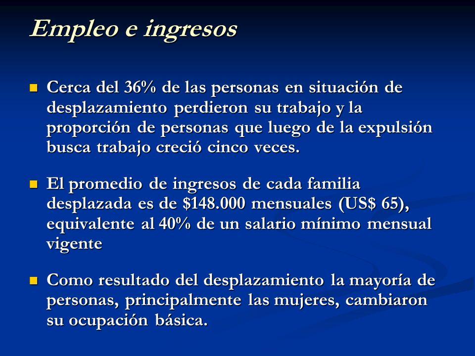 Empleo e ingresos