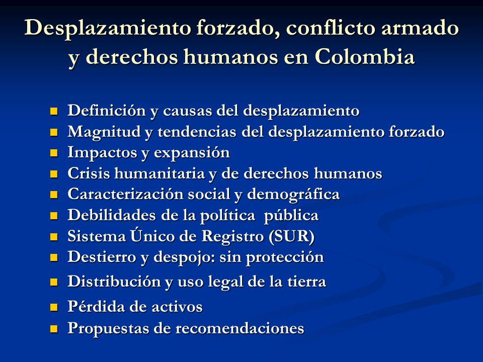 Desplazamiento forzado, conflicto armado y derechos humanos en Colombia