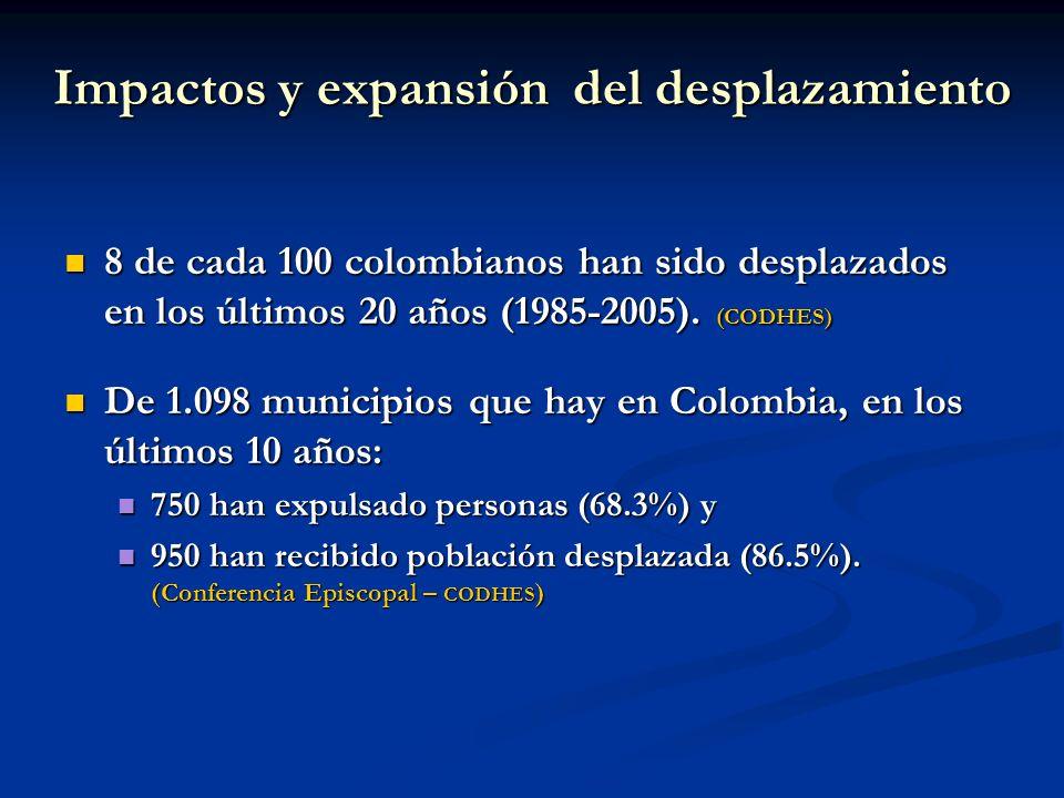 Impactos y expansión del desplazamiento