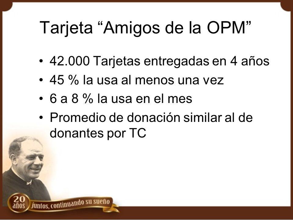 Tarjeta Amigos de la OPM