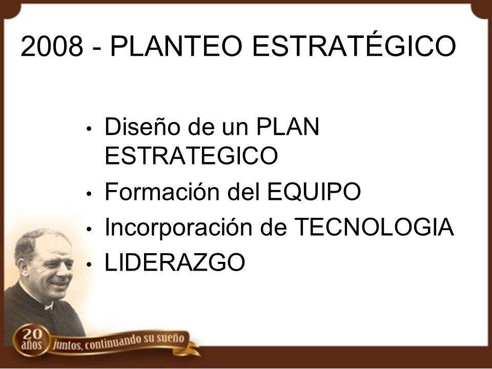 2008 - PLANTEO ESTRATÉGICO Diseño de un PLAN ESTRATEGICO