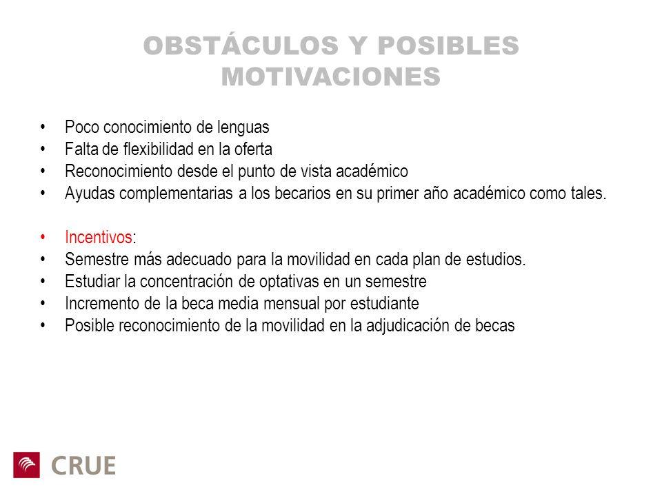 Obstáculos y posibles motivaciones