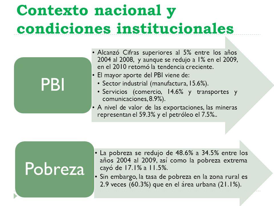 Contexto nacional y condiciones institucionales