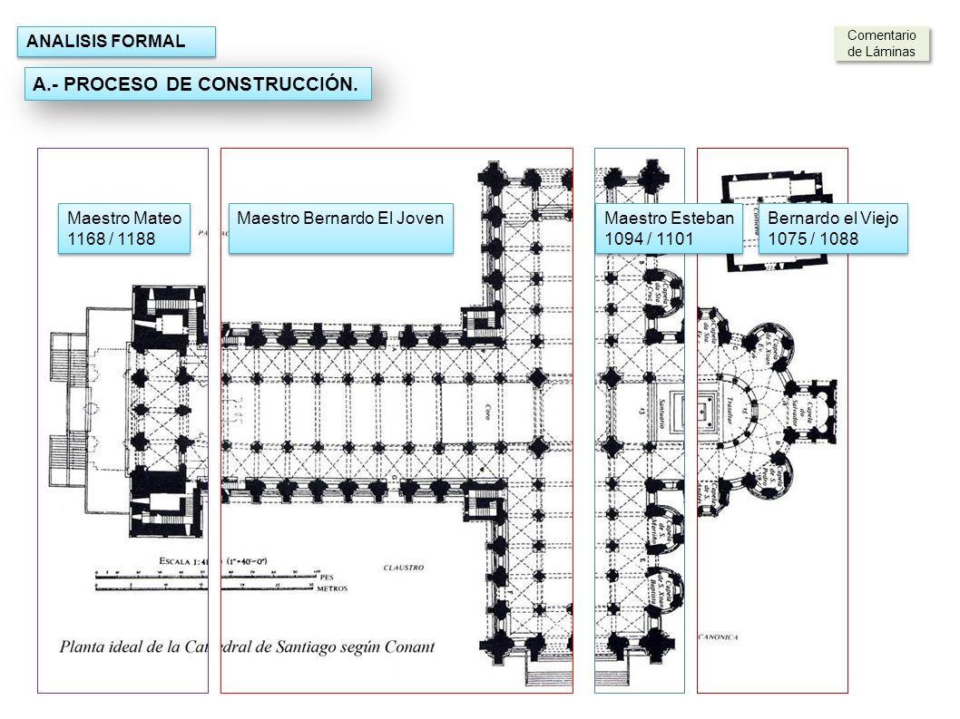 A.- PROCESO DE CONSTRUCCIÓN.