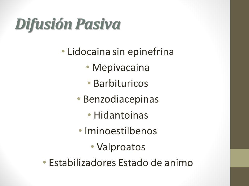 Difusión Pasiva Lidocaina sin epinefrina Mepivacaina Barbituricos