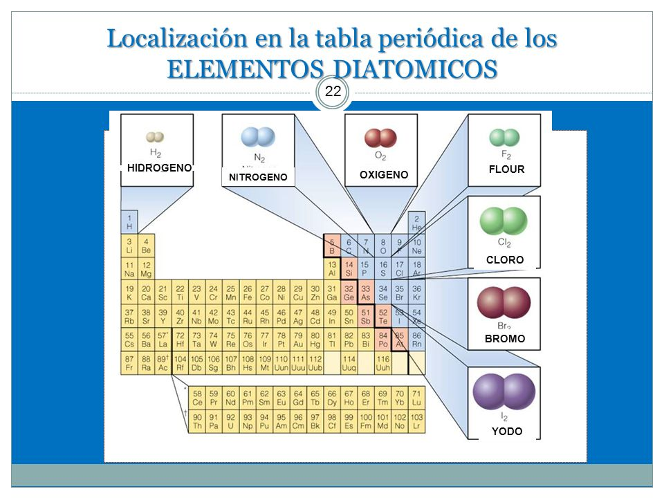 tabla periodica elemento zinc image collections periodic table and tabla periodica de los elementos zinc choice - Tabla Periodica Elemento Zinc