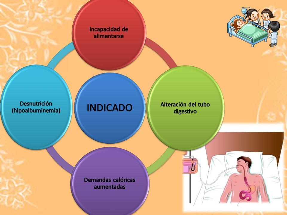 INDICADO Incapacidad de alimentarse Desnutrición (hipoalbuminemia)