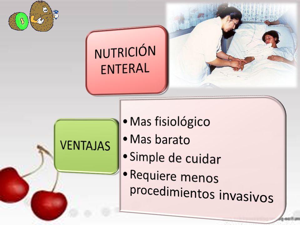 NUTRICIÓN ENTERAL VENTAJAS Mas fisiológico Mas barato Simple de cuidar