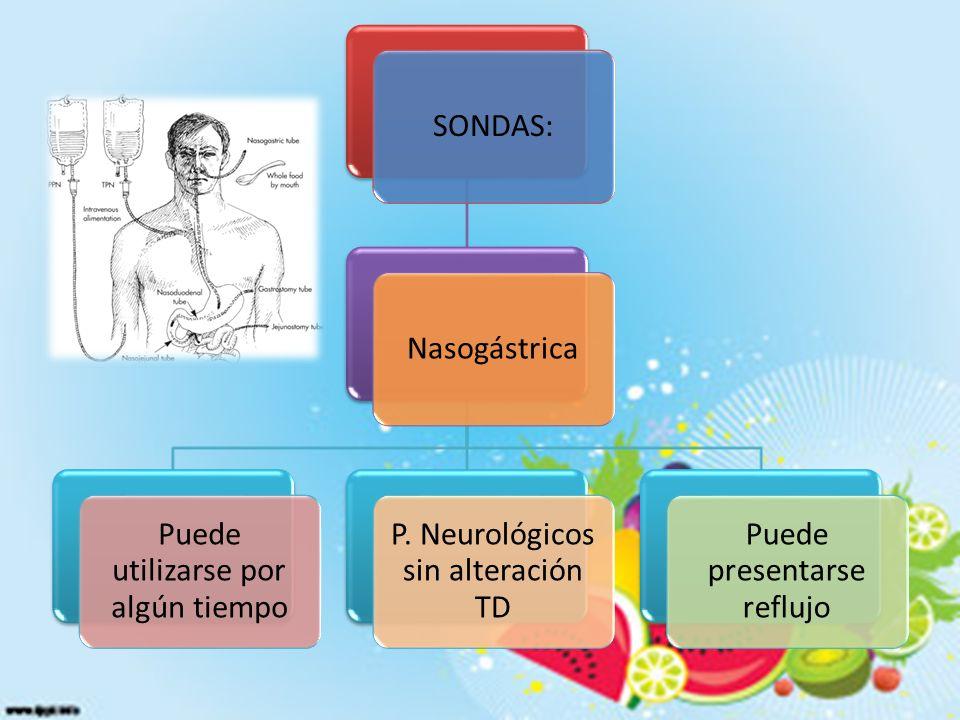 Puede utilizarse por algún tiempo P. Neurológicos sin alteración TD