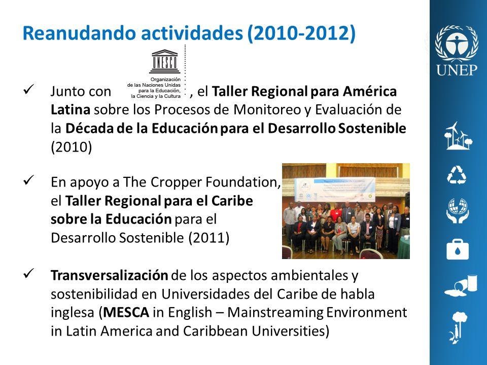 Reanudando actividades (2010-2012)