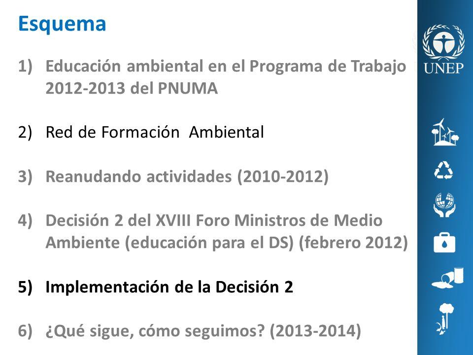 EsquemaEducación ambiental en el Programa de Trabajo 2012-2013 del PNUMA. Red de Formación Ambiental.