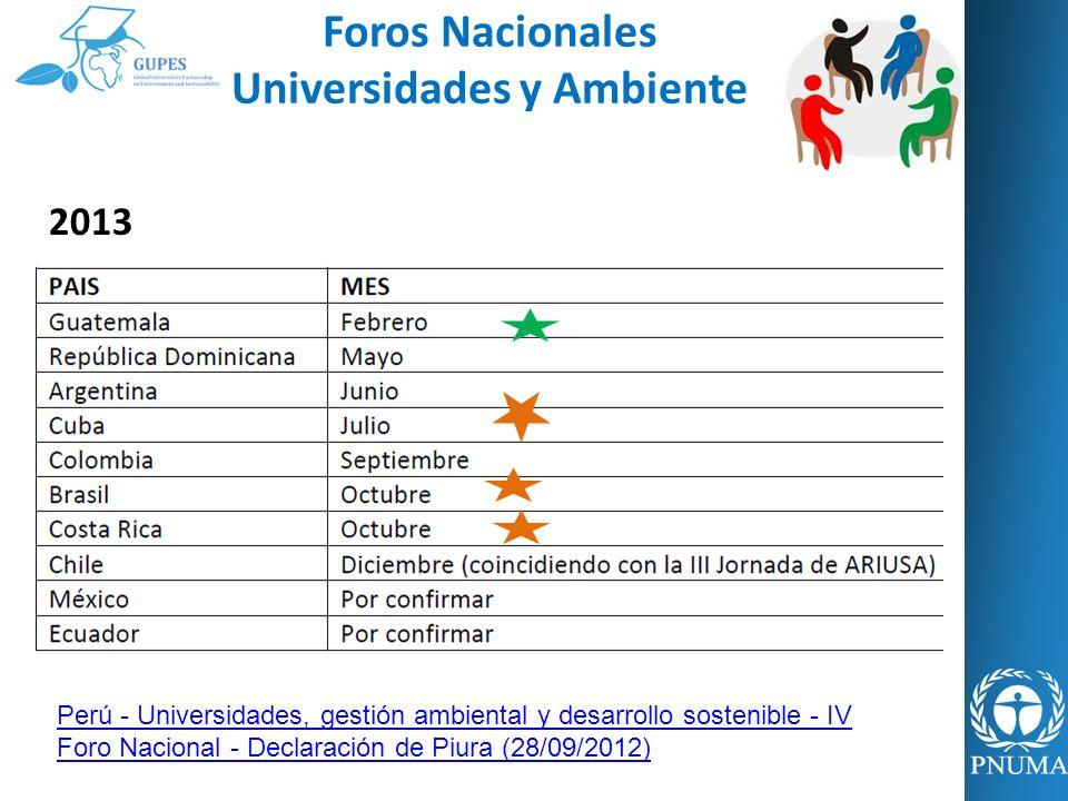 Foros Nacionales Universidades y Ambiente
